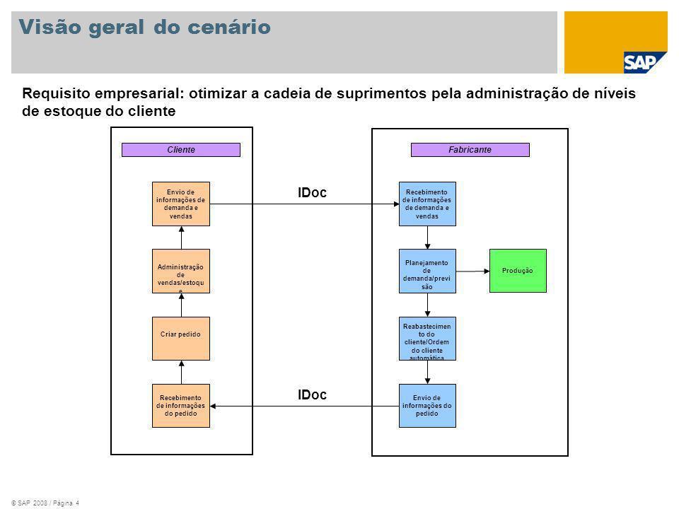 Visão geral do cenário Requisito empresarial: otimizar a cadeia de suprimentos pela administração de níveis de estoque do cliente.