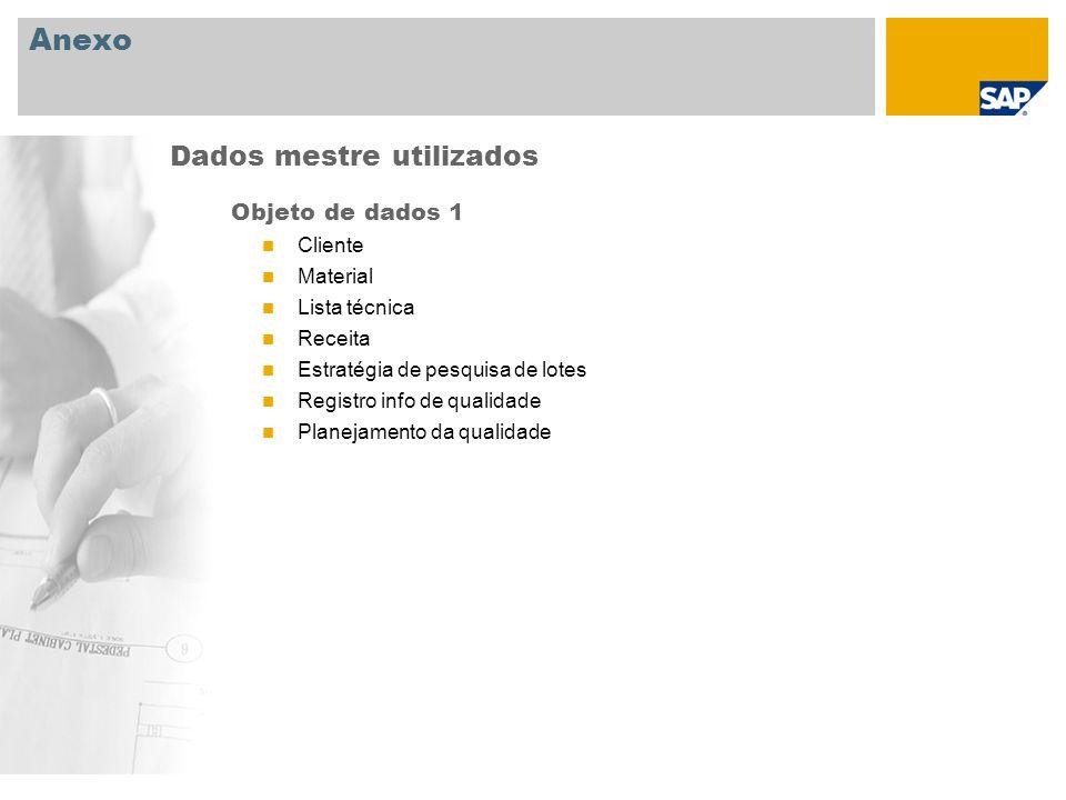 Anexo Dados mestre utilizados Objeto de dados 1 Cliente Material
