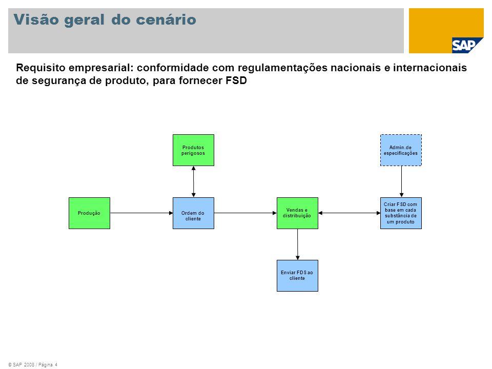 Visão geral do cenário Requisito empresarial: conformidade com regulamentações nacionais e internacionais de segurança de produto, para fornecer FSD.