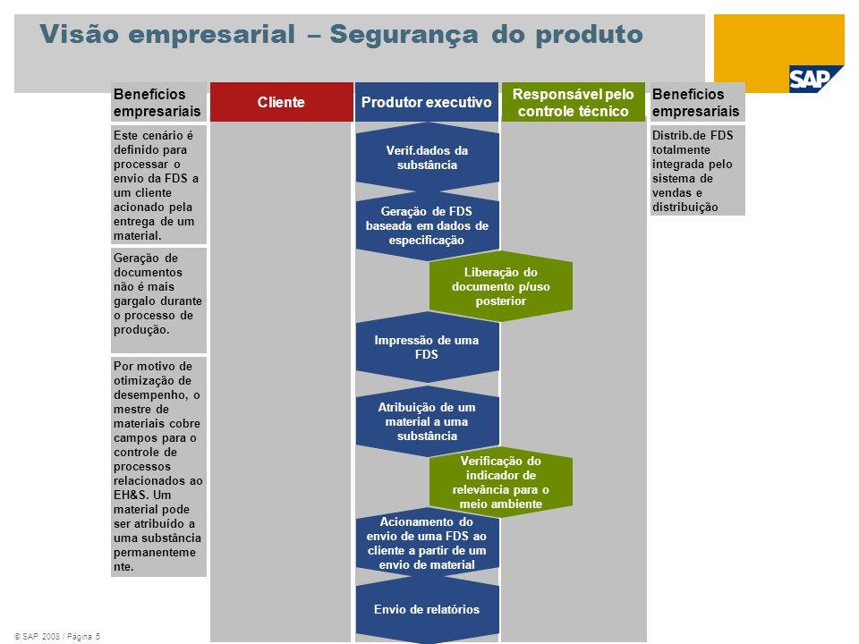 Visão empresarial – Segurança do produto