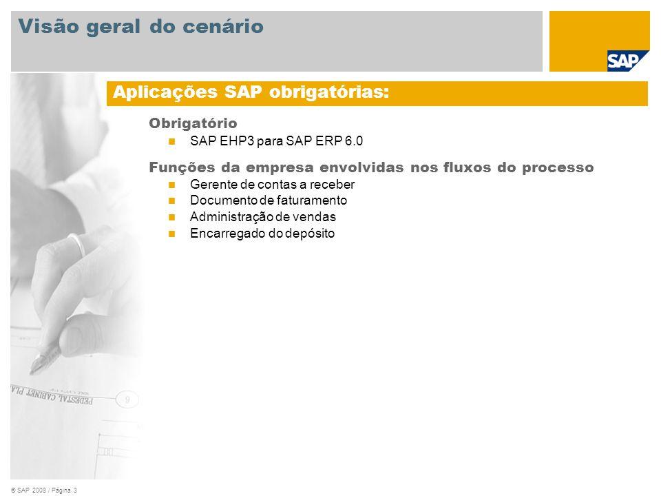 Visão geral do cenário Aplicações SAP obrigatórias: Obrigatório