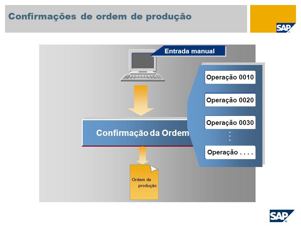 Confirmações de ordem de produção