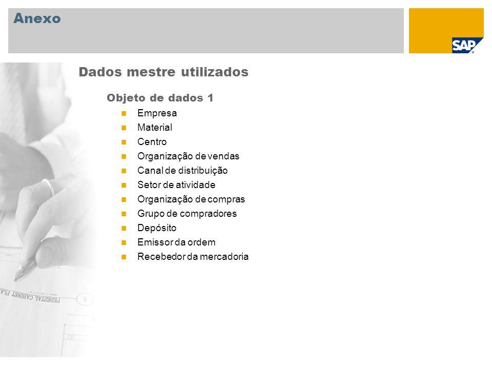 Anexo Dados mestre utilizados Objeto de dados 1 Empresa Material