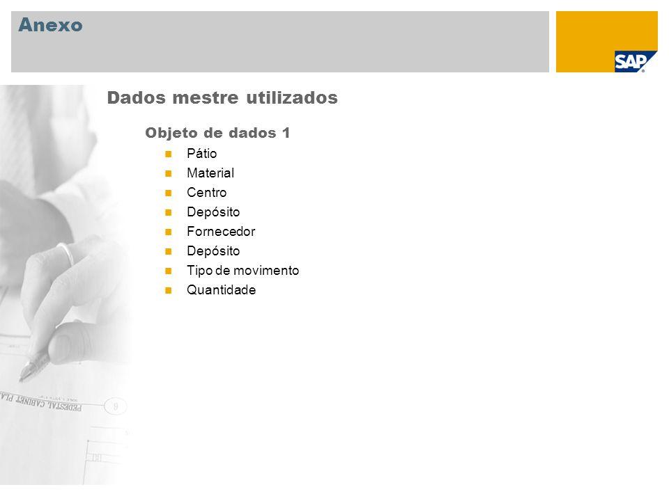 Anexo Dados mestre utilizados Objeto de dados 1 Pátio Material Centro