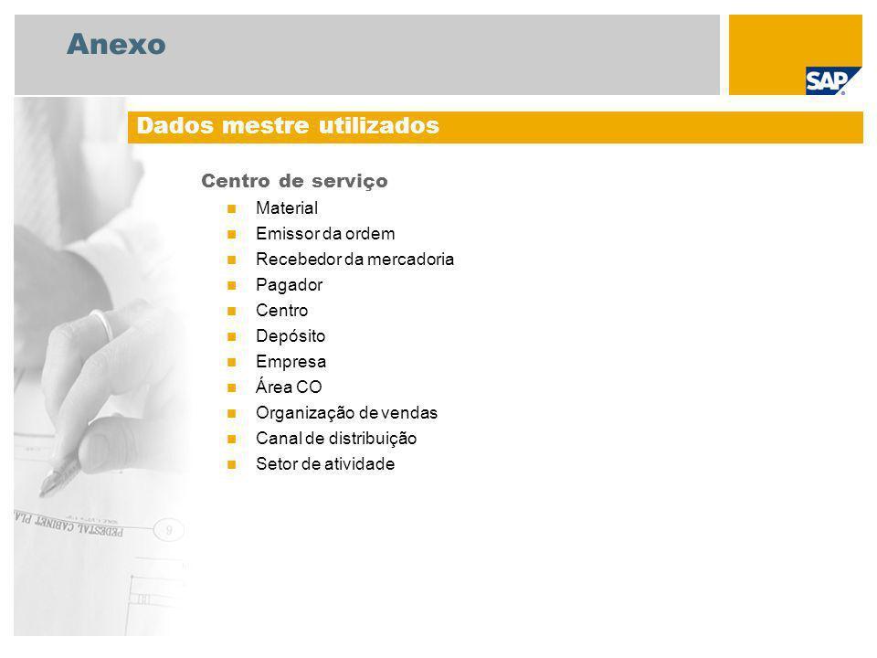 Anexo Dados mestre utilizados Centro de serviço Material