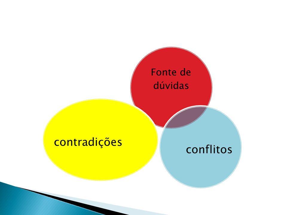 Fonte de dúvidas conflitos contradições
