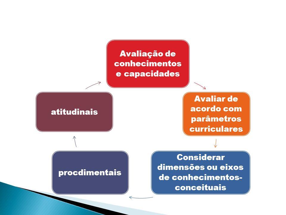 Avaliação de conhecimentos e capacidades
