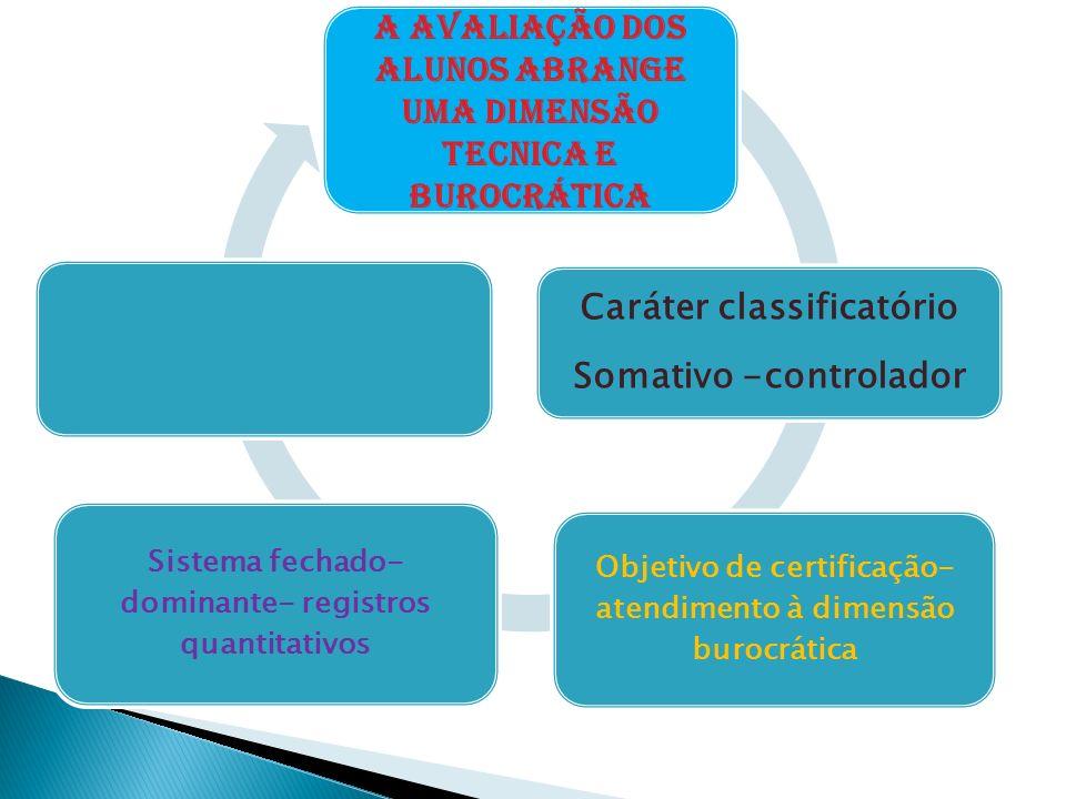 A avaliação dos alunos abrange uma dimensão tecnica e burocrática