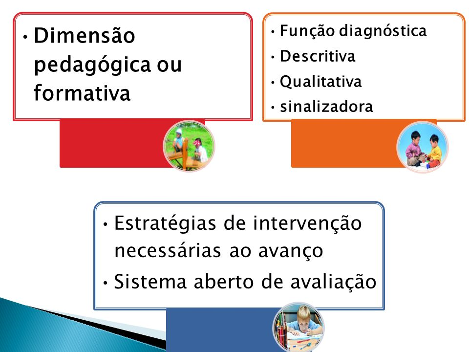Dimensão pedagógica ou formativa