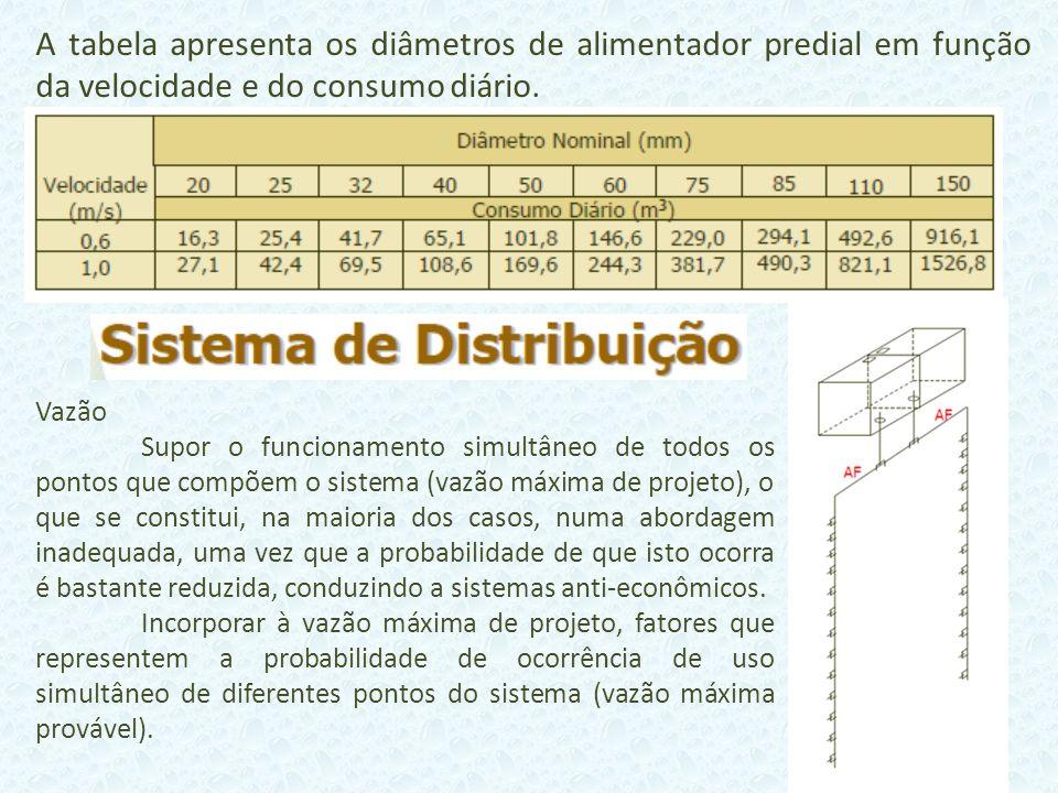 Instala es hidr ulicas prediais ppt video online for Diametro nominal e interno ou externo