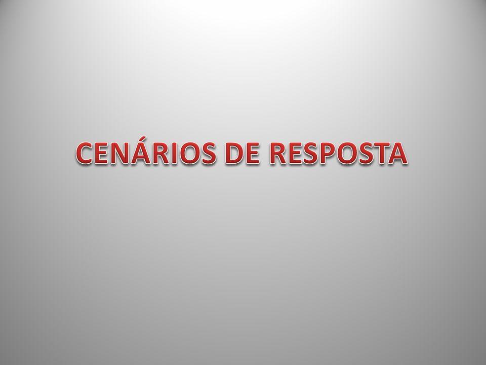 CENÁRIOS DE RESPOSTA