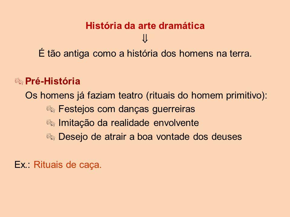 História da arte dramática
