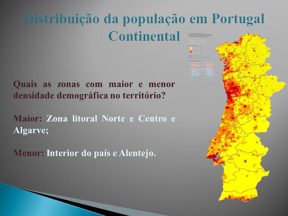 Distribuição da população em Portugal Continental