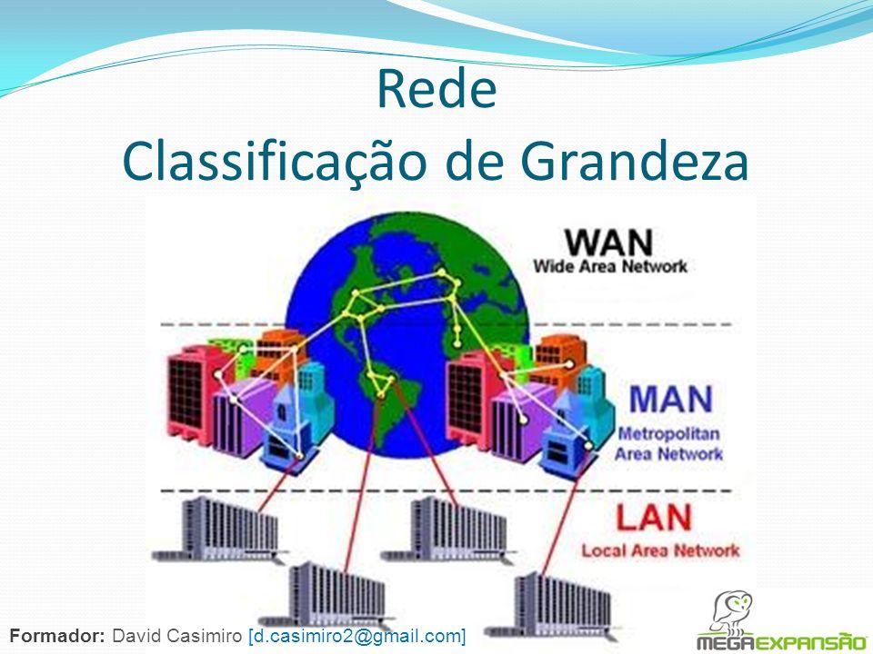 Rede Classificação de Grandeza