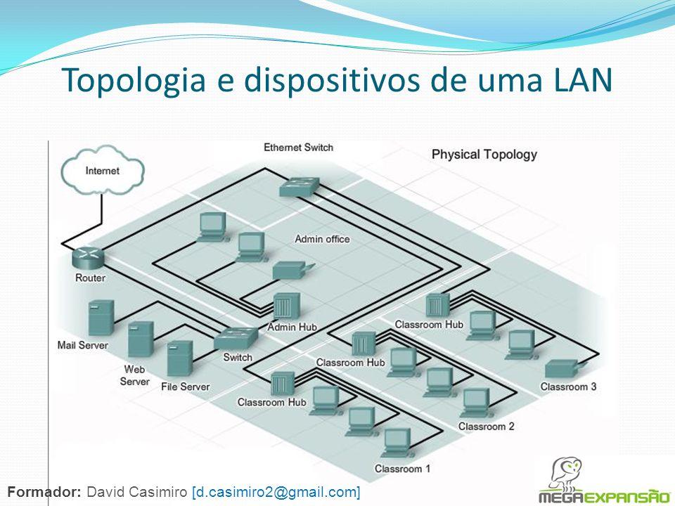 Topologia e dispositivos de uma LAN