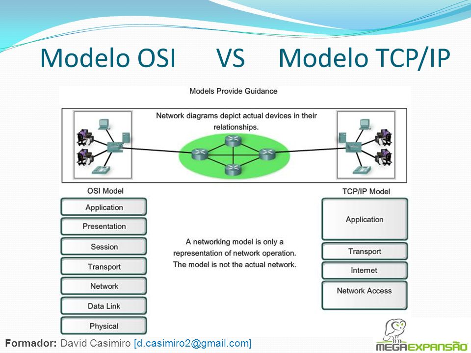 Modelo OSI VS Modelo TCP/IP