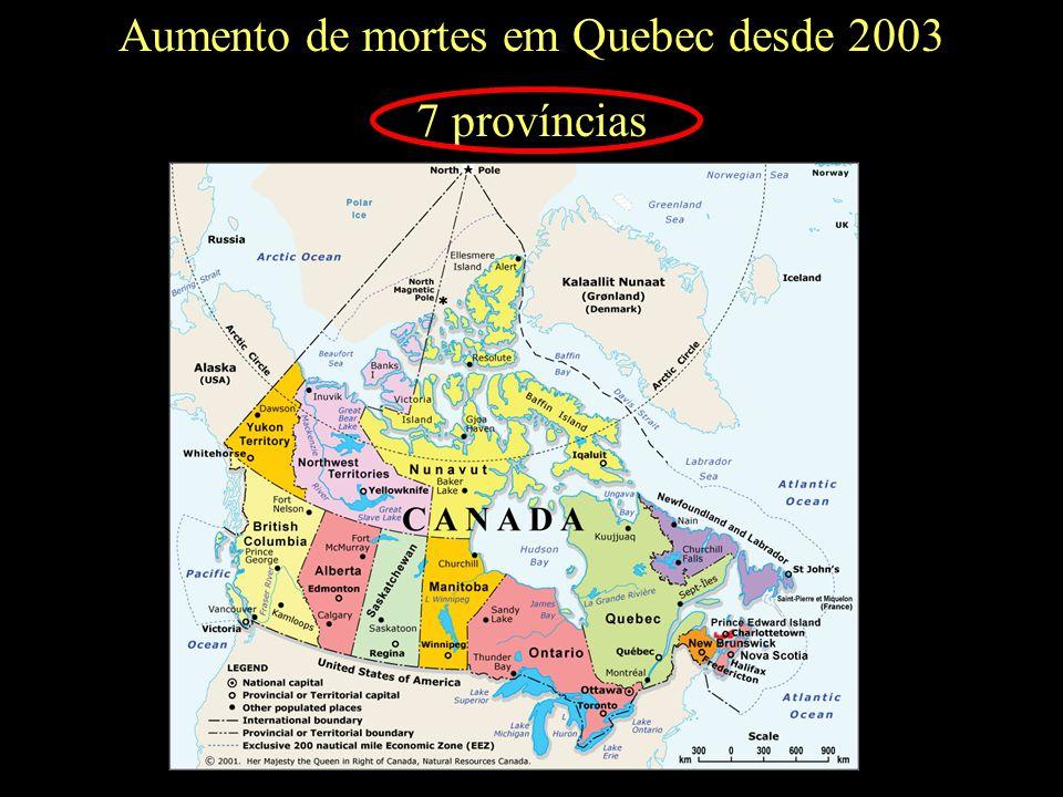 Aumento de mortes em Quebec desde 2003