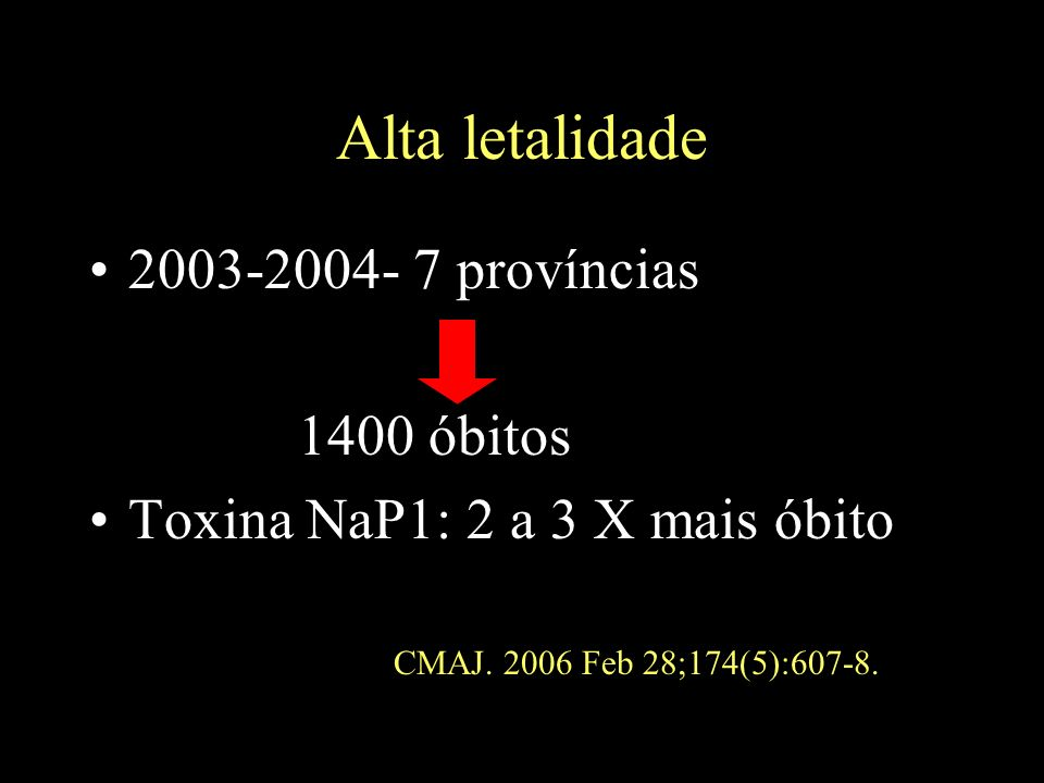 Alta letalidade 2003-2004- 7 províncias 1400 óbitos