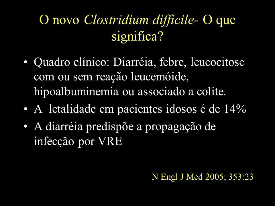 O novo Clostridium difficile- O que significa