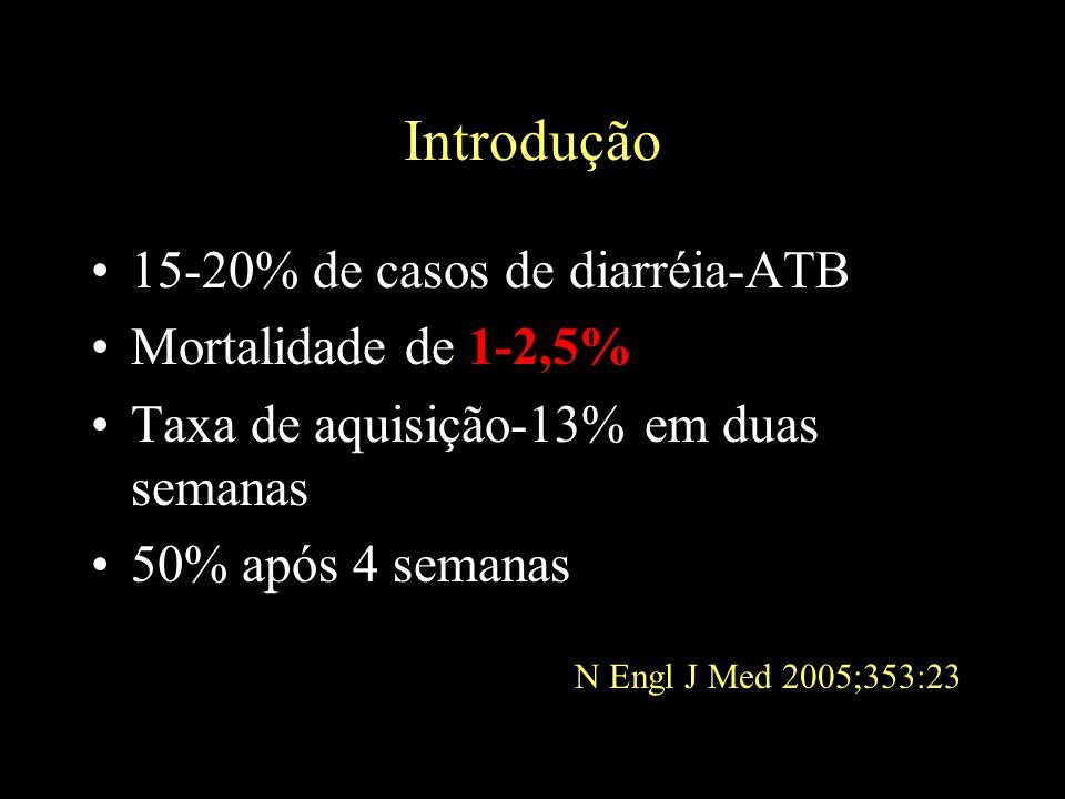 Introdução 15-20% de casos de diarréia-ATB Mortalidade de 1-2,5%