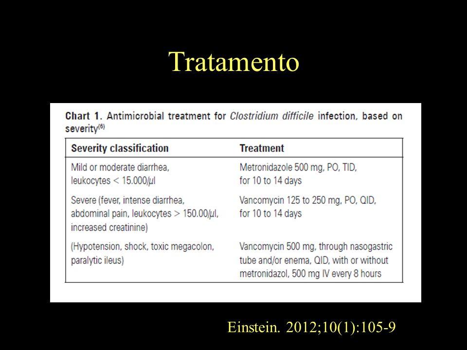 Tratamento Einstein. 2012;10(1):105-9