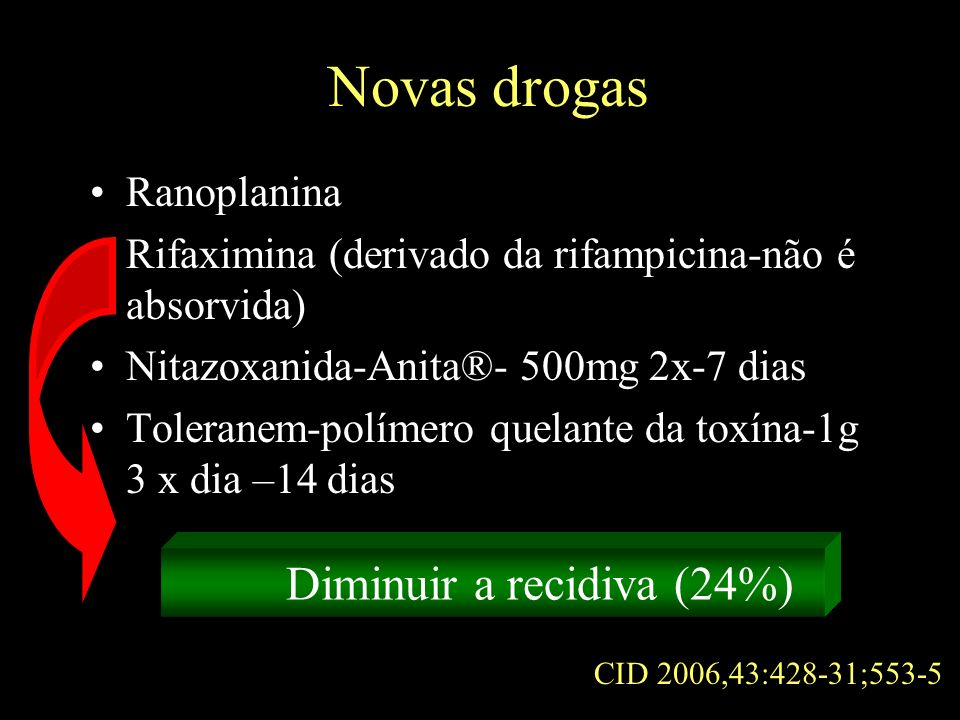Diminuir a recidiva (24%)