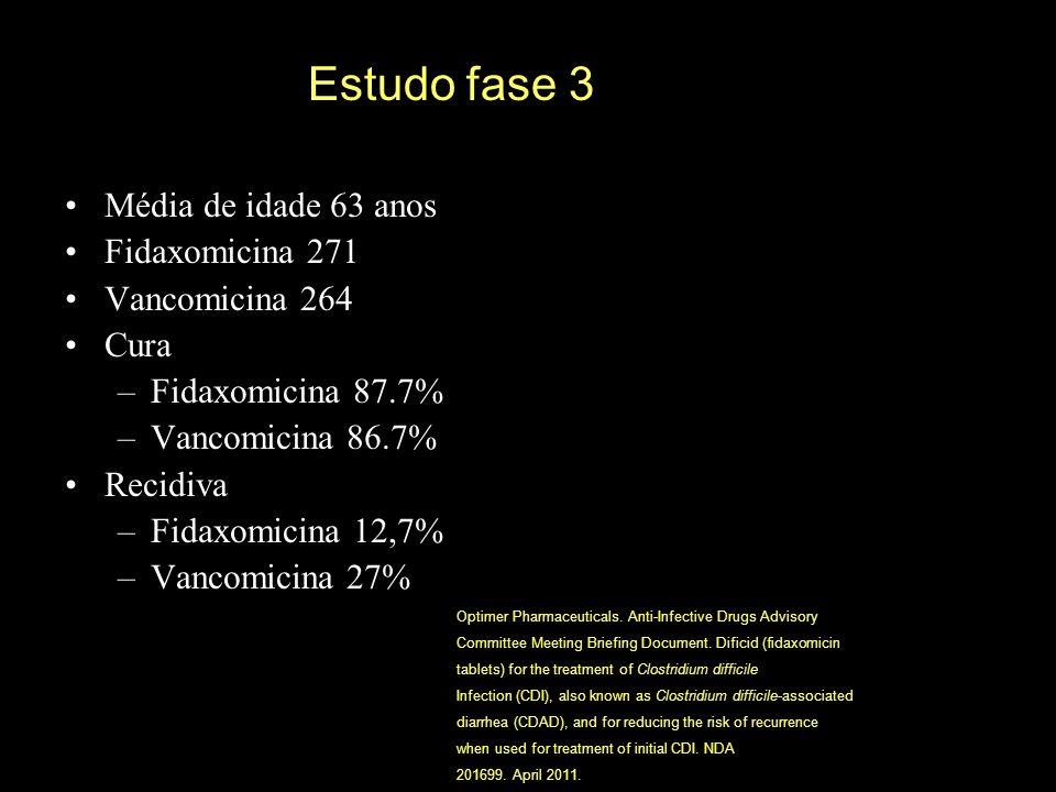 Estudo fase 3 Média de idade 63 anos Fidaxomicina 271 Vancomicina 264