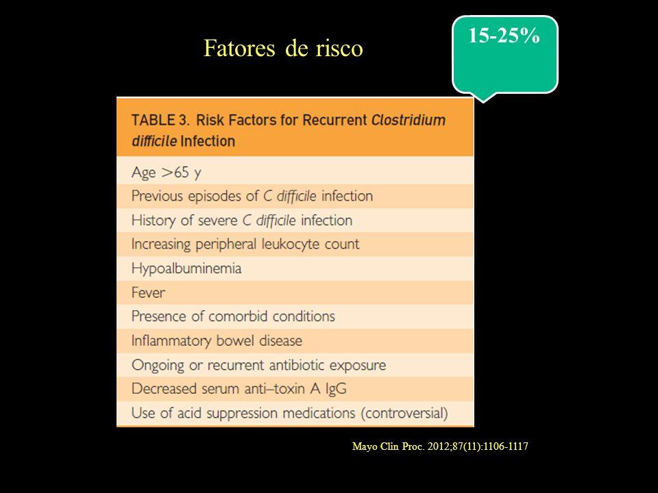 Fatores de risco 15-25% Mayo Clin Proc. 2012;87(11):1106-1117