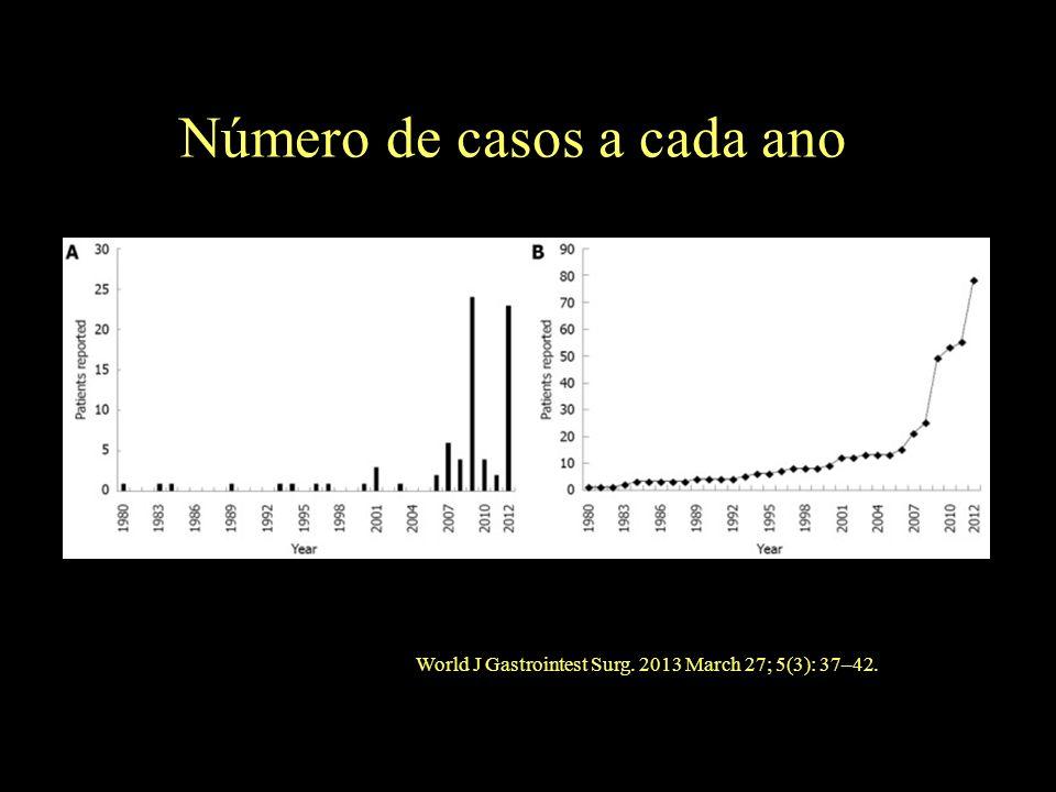 Número de casos a cada ano
