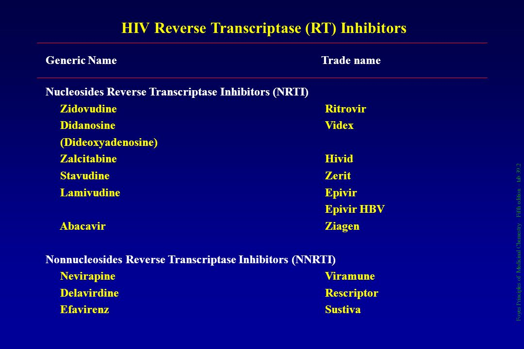 HIV Reverse Transcriptase (RT) Inhibitors