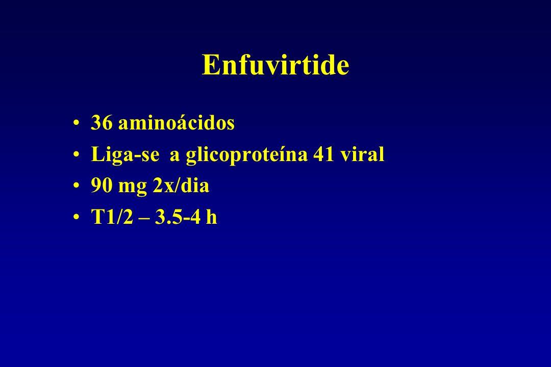 Enfuvirtide 36 aminoácidos Liga-se a glicoproteína 41 viral