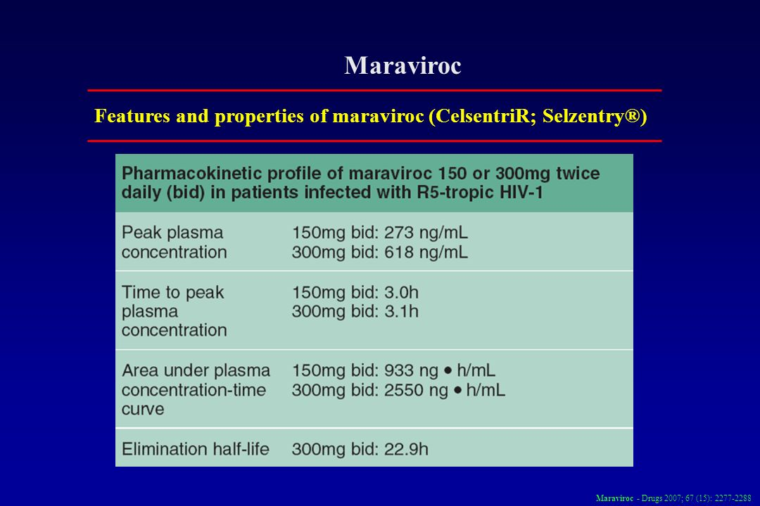 Maraviroc Features and properties of maraviroc (CelsentriR; Selzentry®) Maraviroc - Drugs 2007; 67 (15): 2277-2288.