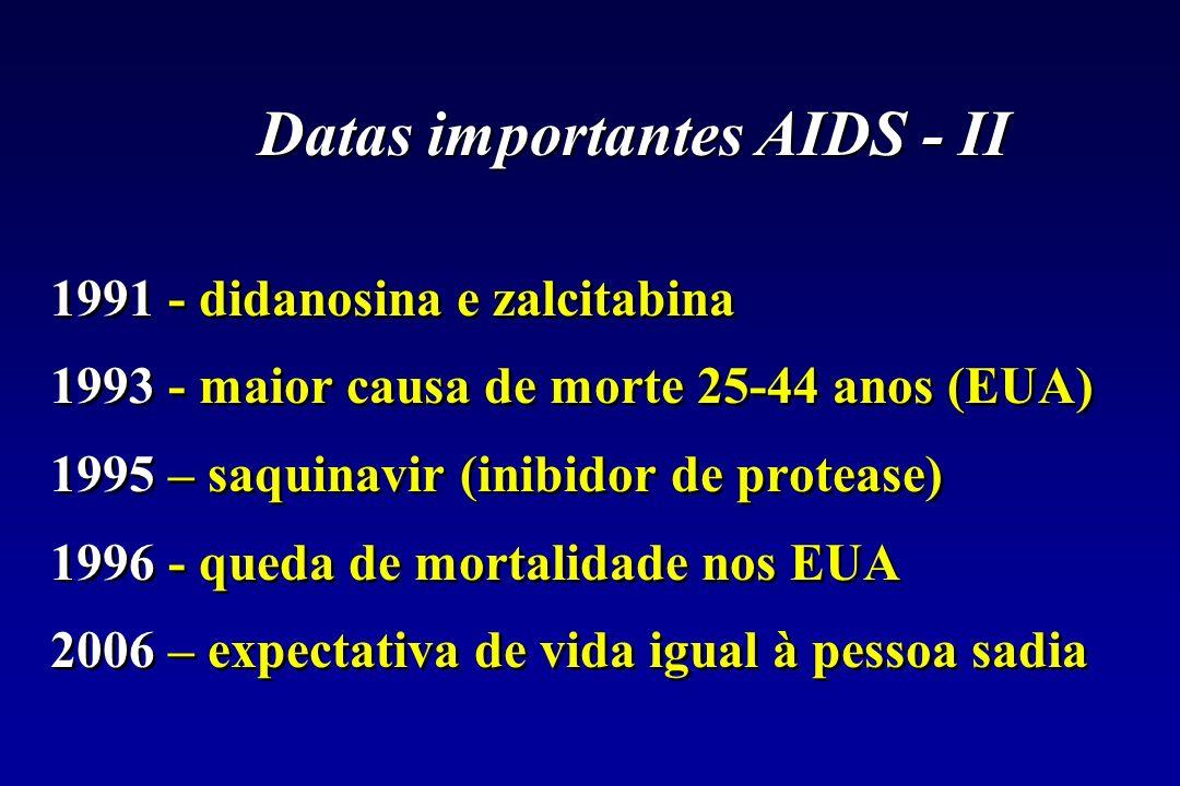 Datas importantes AIDS - II