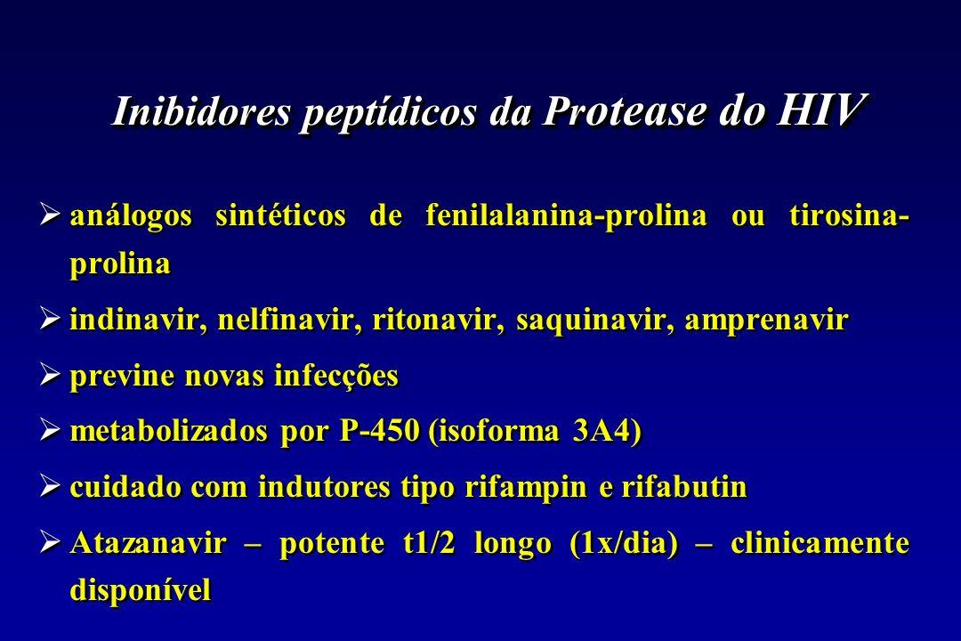 Inibidores peptídicos da Protease do HIV
