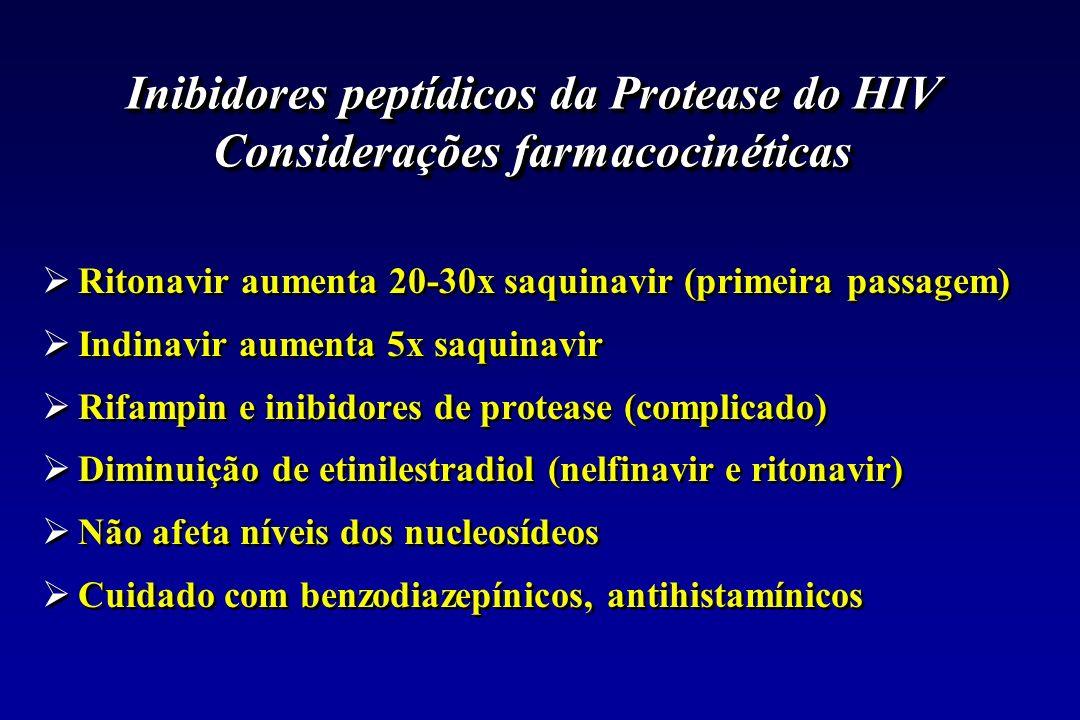 Inibidores peptídicos da Protease do HIV Considerações farmacocinéticas