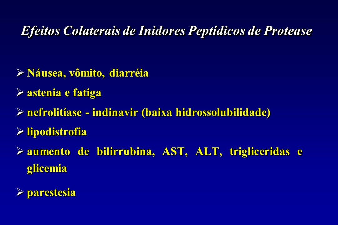 Efeitos Colaterais de Inidores Peptídicos de Protease