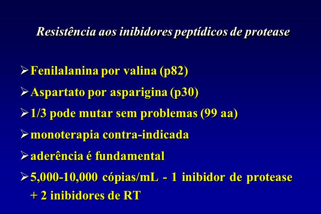 Resistência aos inibidores peptídicos de protease