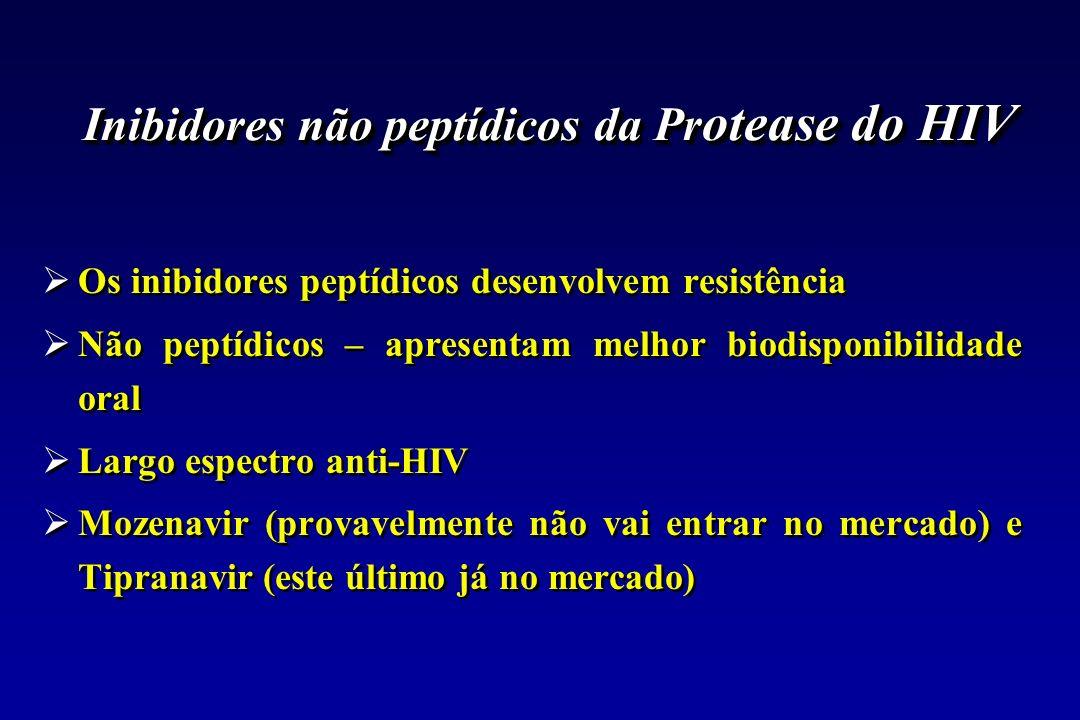 Inibidores não peptídicos da Protease do HIV