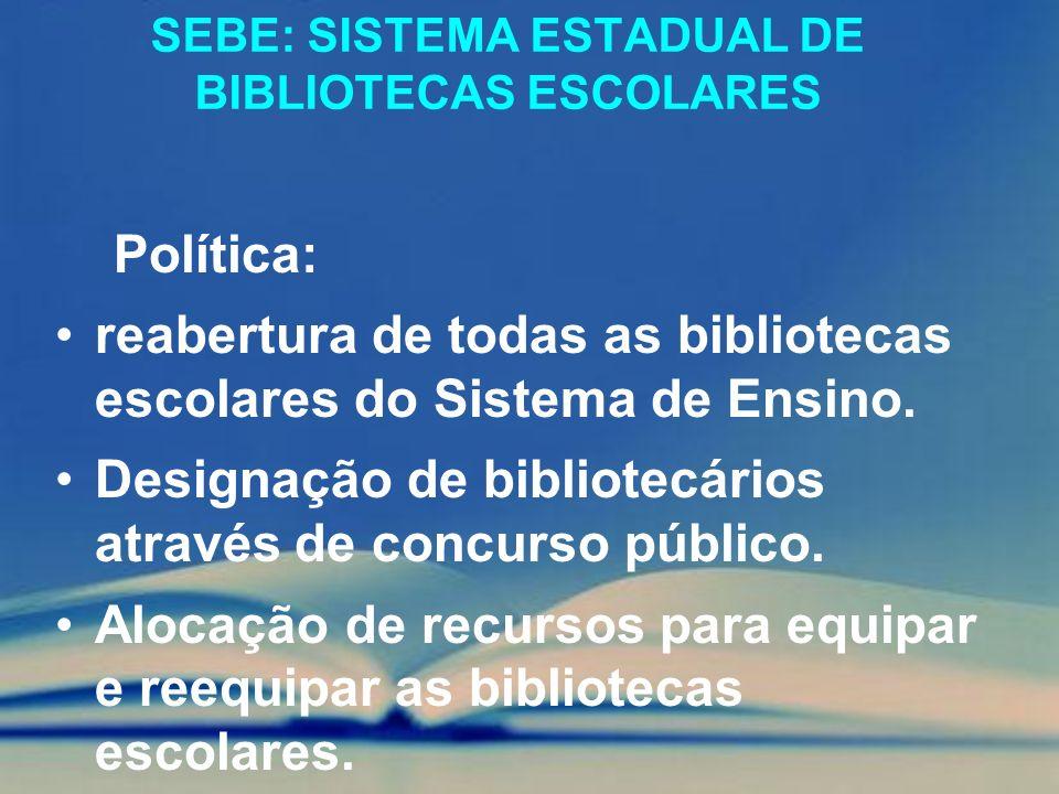 SEBE: SISTEMA ESTADUAL DE BIBLIOTECAS ESCOLARES