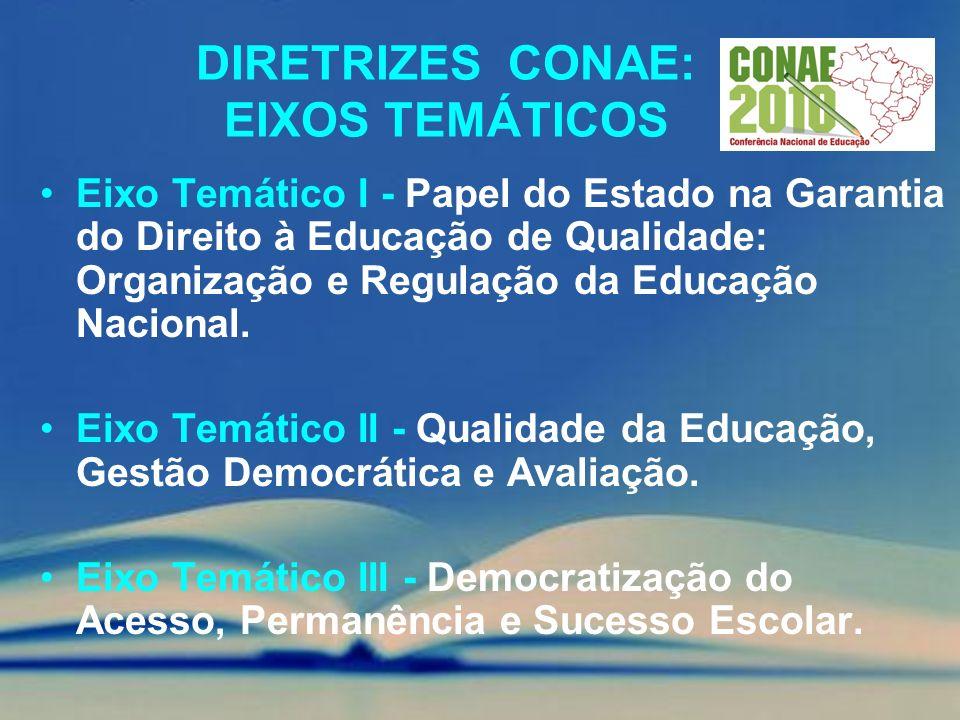 Diretrizes conae: EIXOS TEMÁTICOS