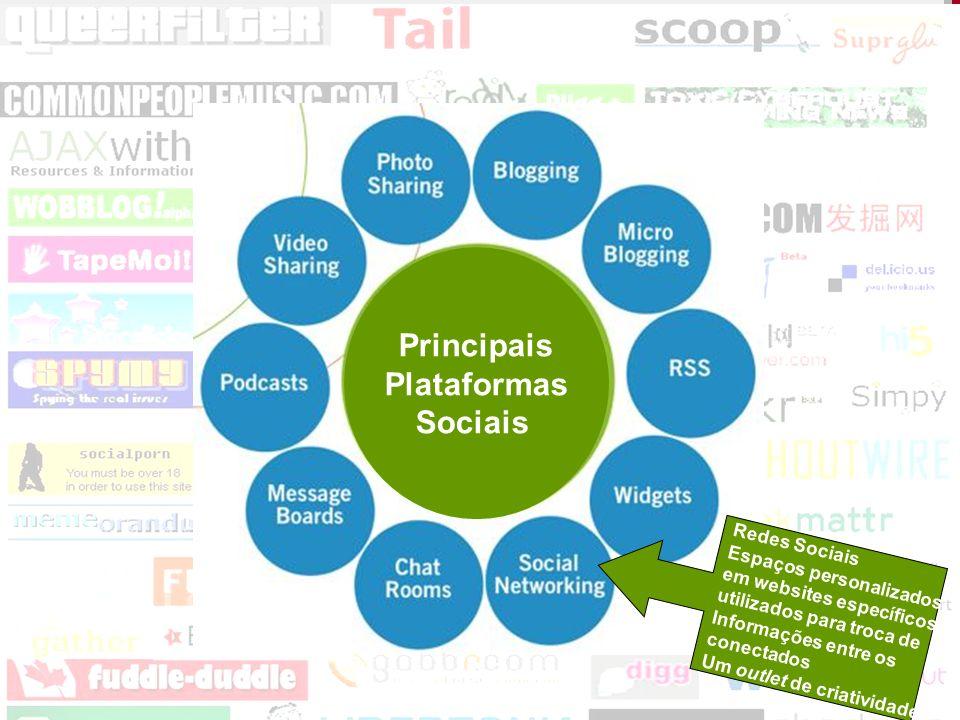 Principais Plataformas Sociais