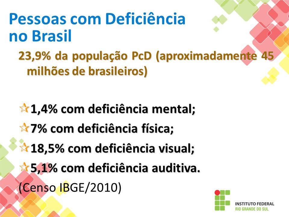 Pessoas com Deficiência no Brasil