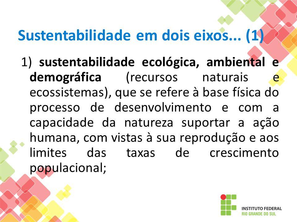 Sustentabilidade em dois eixos... (1)