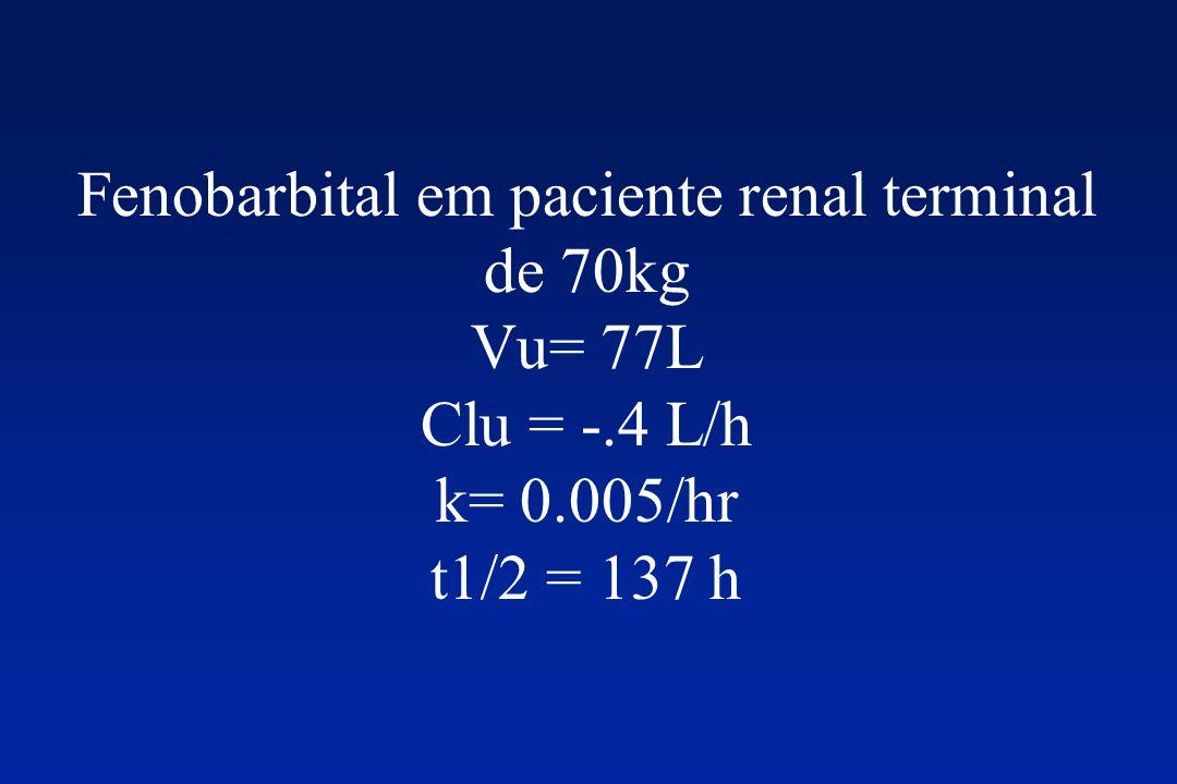 Fenobarbital em paciente renal terminal de 70kg Vu= 77L Clu = -