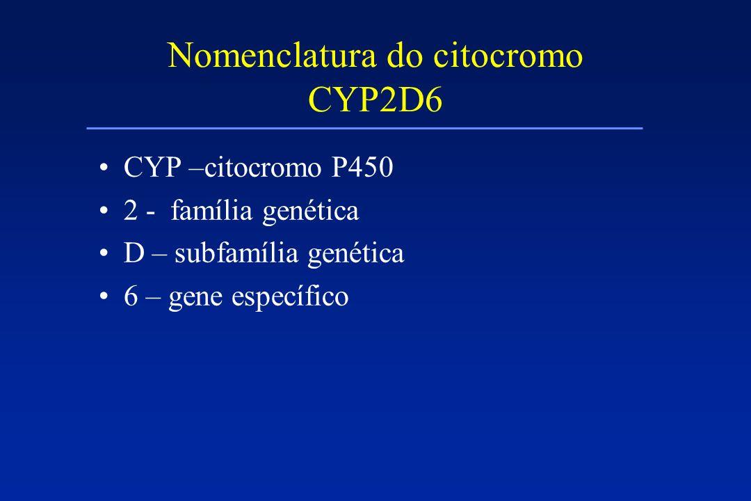 Nomenclatura do citocromo CYP2D6