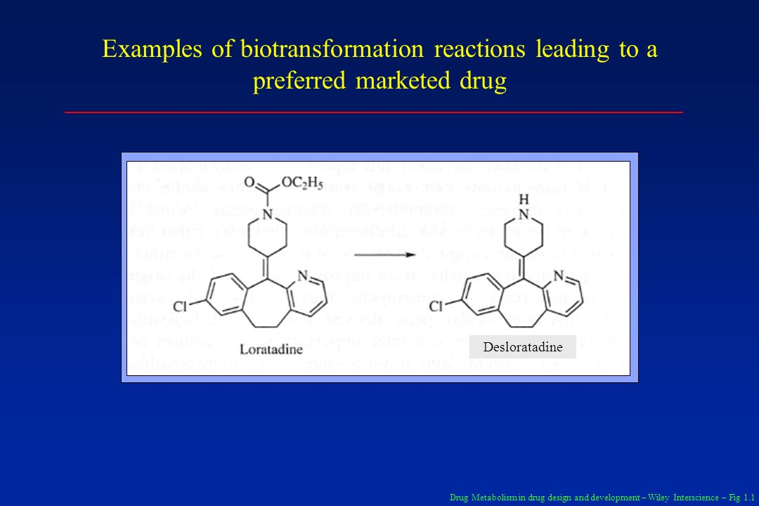Examples of biotransformation reactions leading to a preferred marketed drug