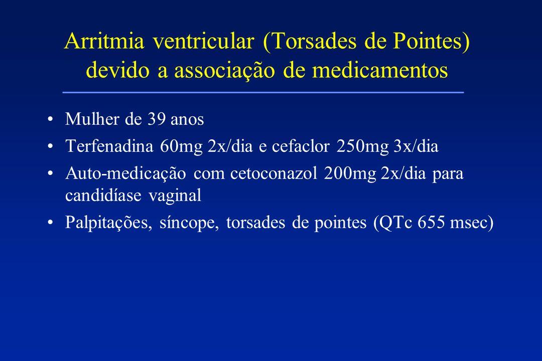 Arritmia ventricular (Torsades de Pointes) devido a associação de medicamentos