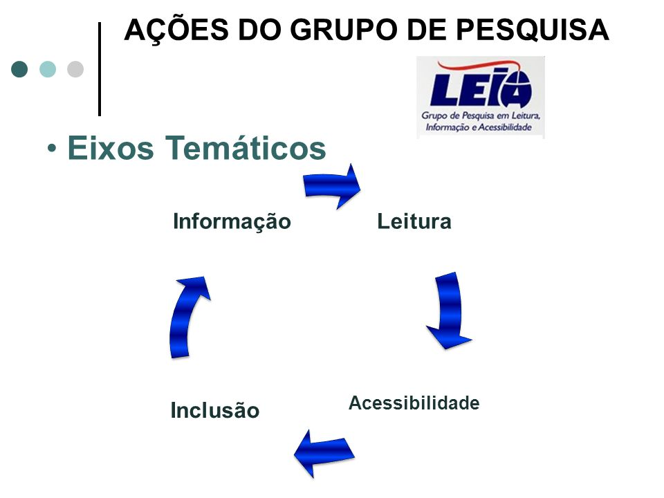 AÇÕES DO GRUPO DE PESQUISA