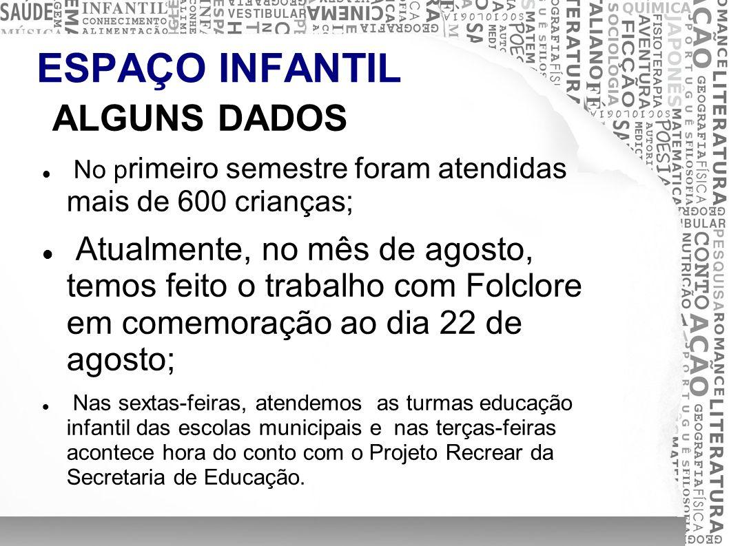 ESPAÇO INFANTIL ALGUNS DADOS