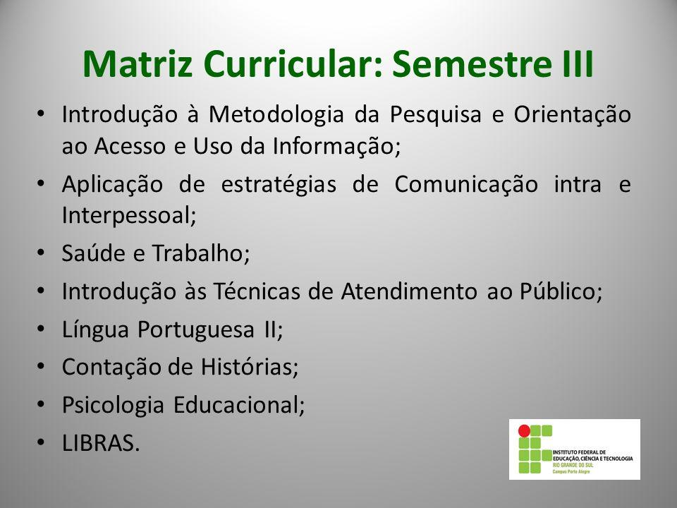 Matriz Curricular: Semestre III